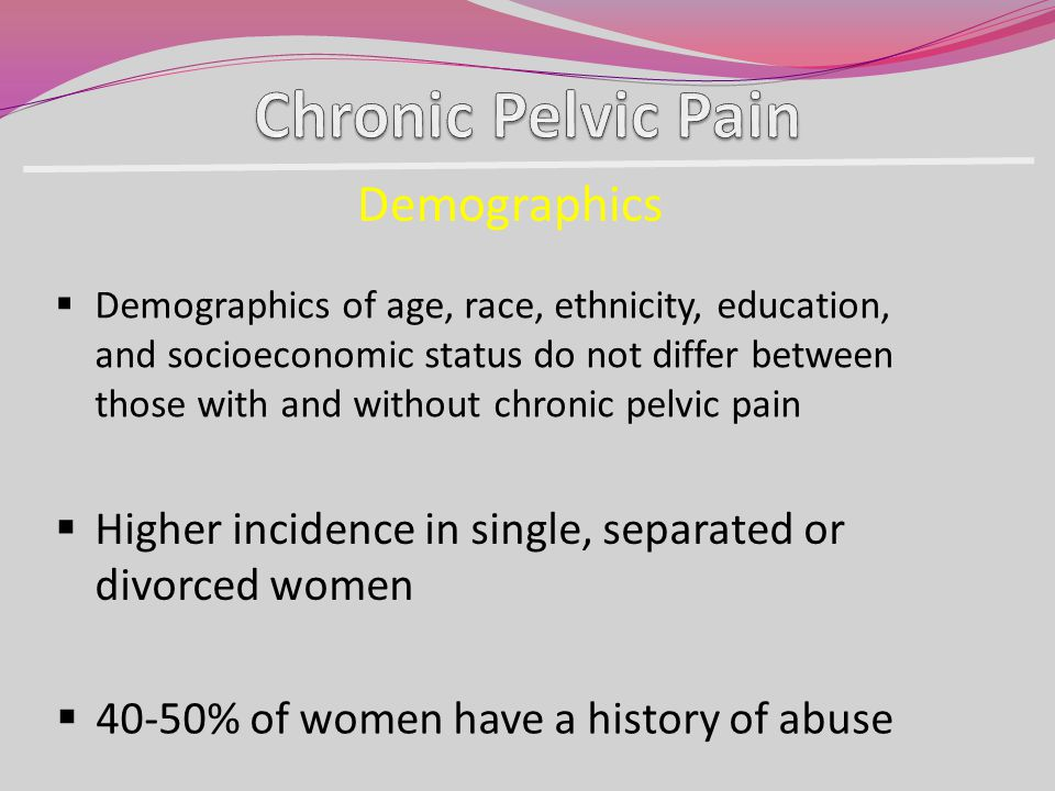 Chronic Pelvic Pain Demographics