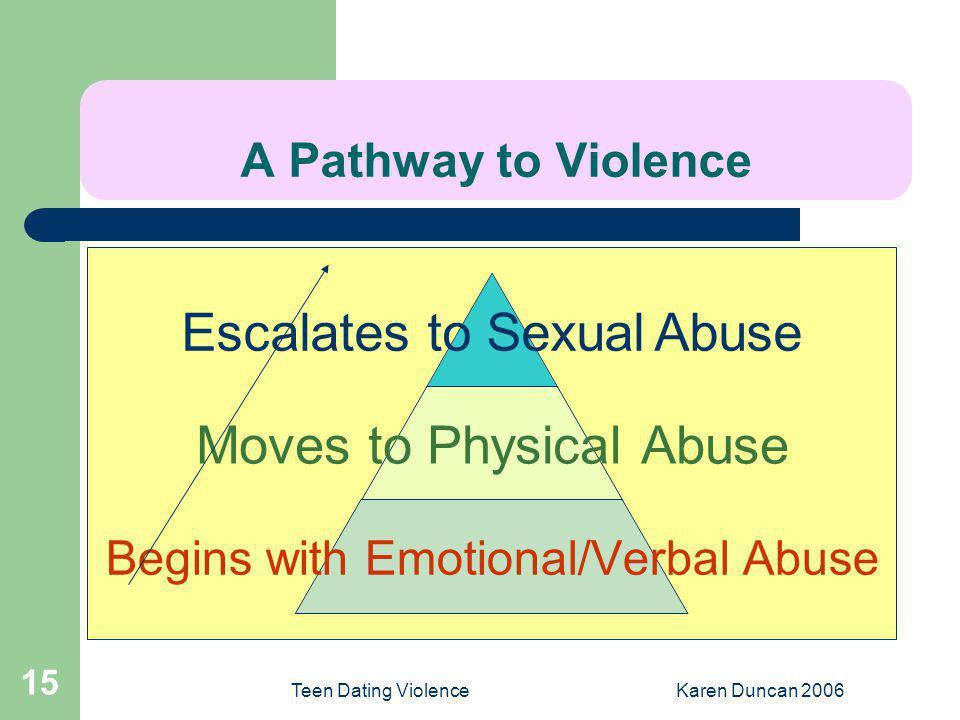 A Pathway to Violence Teen Dating Violence Karen Duncan 2006
