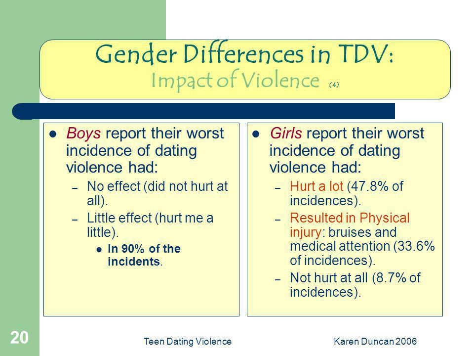 Gender Differences in TDV: Impact of Violence (4)