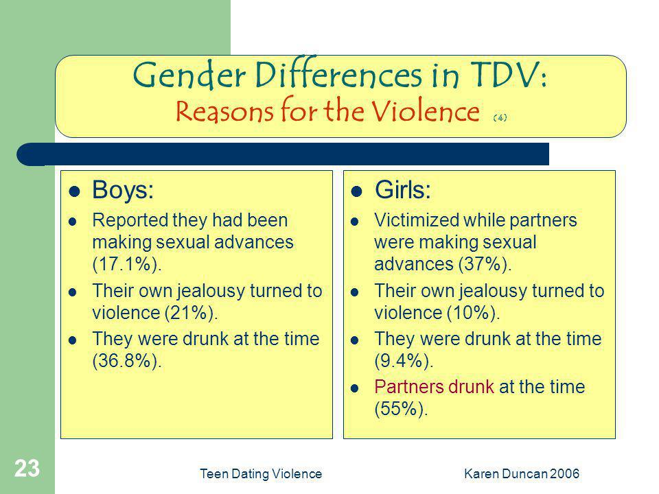 Gender Differences in TDV: Reasons for the Violence (4)