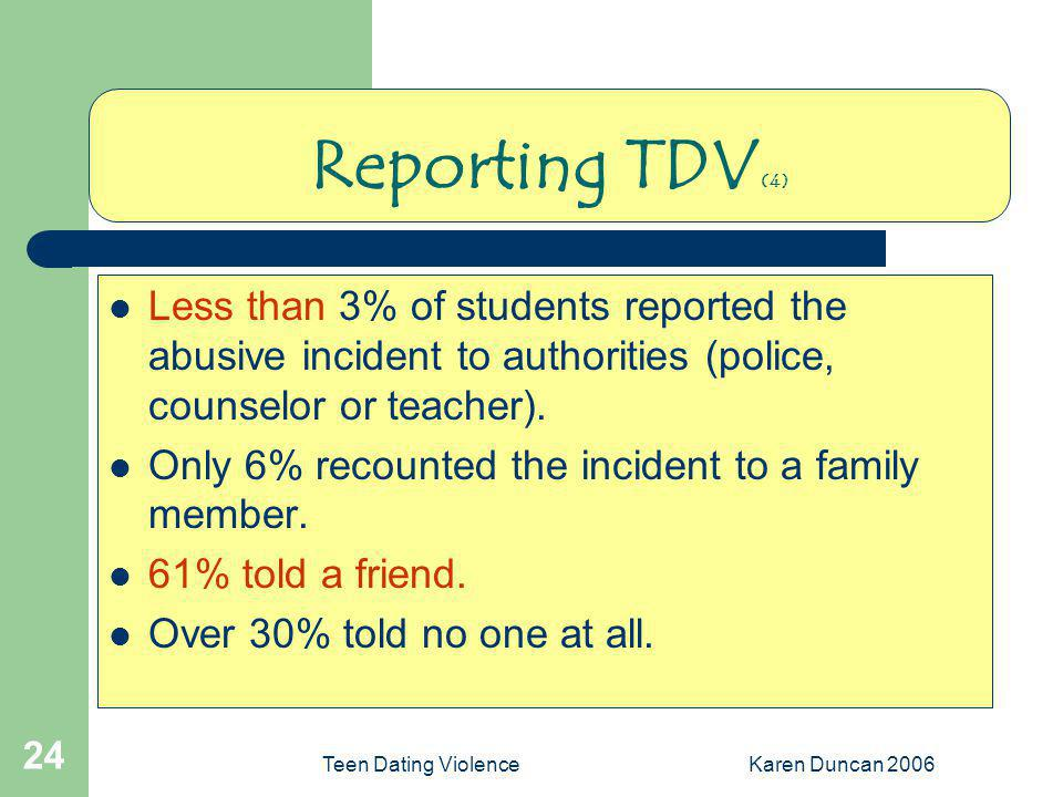 Reporting TDV (4) Less than 3% of students reported the abusive incident to authorities (police, counselor or teacher).