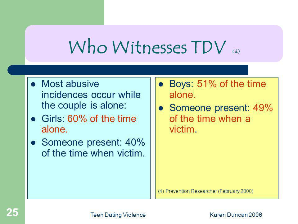Who Witnesses TDV (4) Most abusive incidences occur while the couple is alone: Girls: 60% of the time alone.