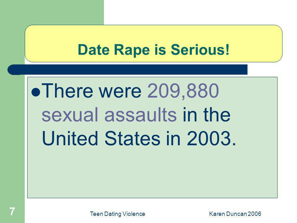There were 209,880 sexual assaults in the United States in 2003.
