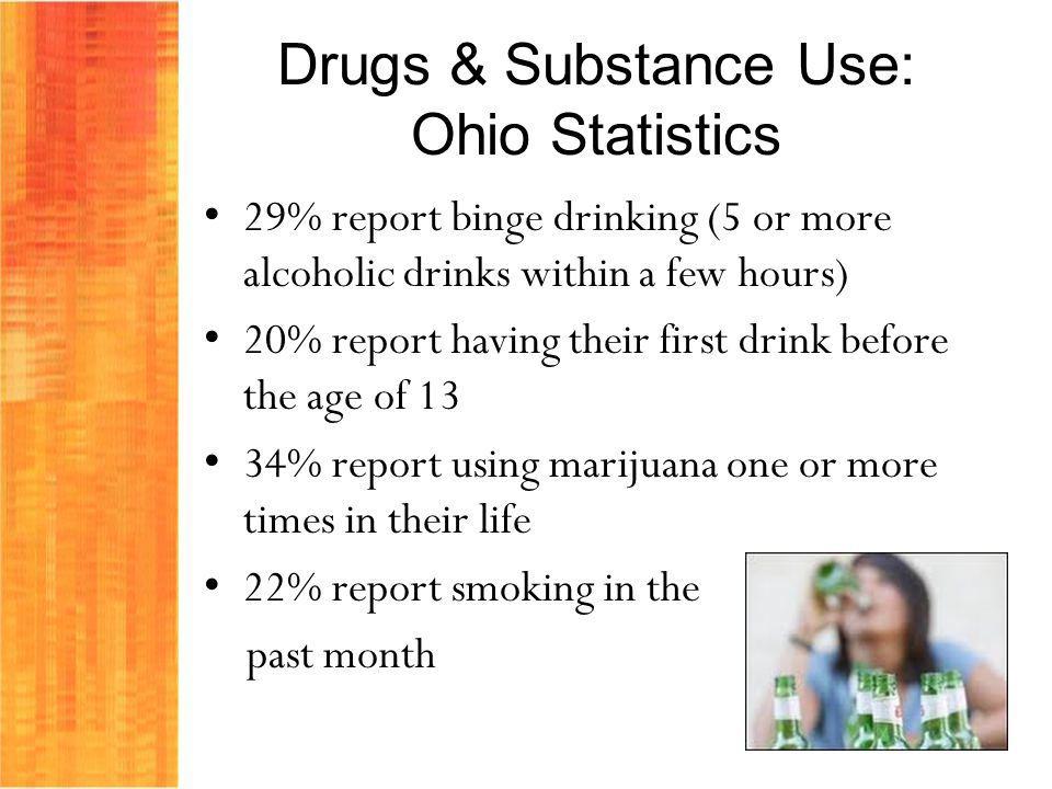 Drugs & Substance Use: Ohio Statistics