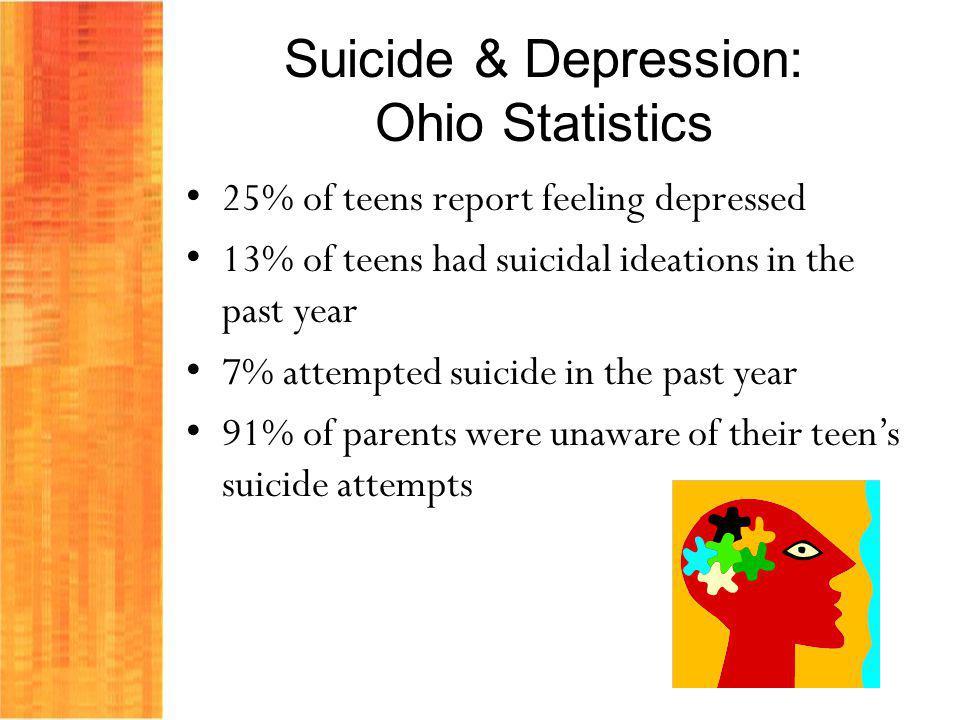 Suicide & Depression: Ohio Statistics