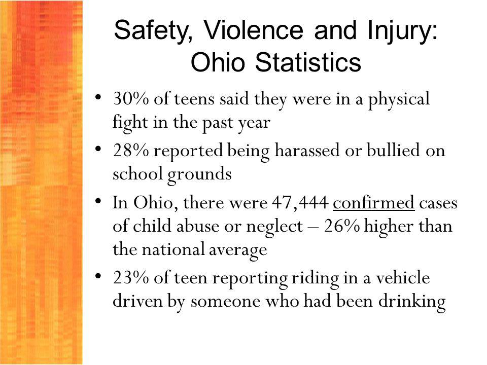 Safety, Violence and Injury: Ohio Statistics