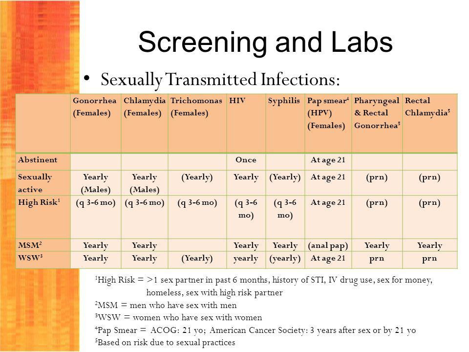 Screening and Labs Sexually Transmitted Infections: