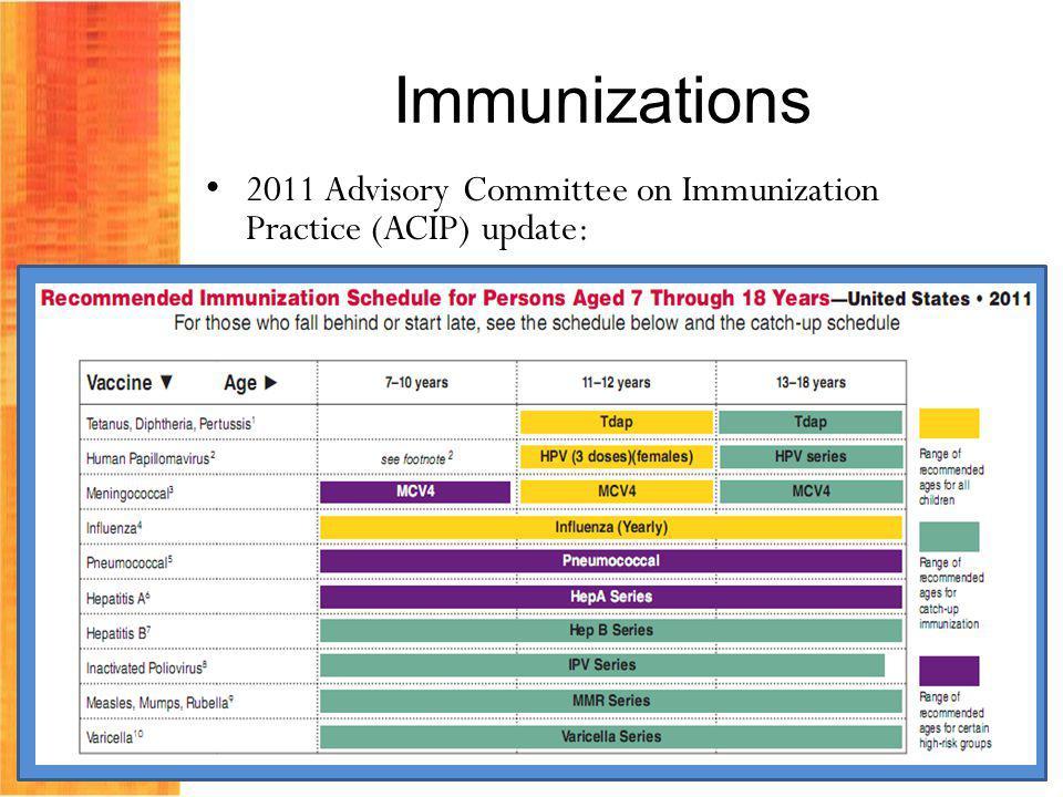 Immunizations 2011 Advisory Committee on Immunization Practice (ACIP) update:
