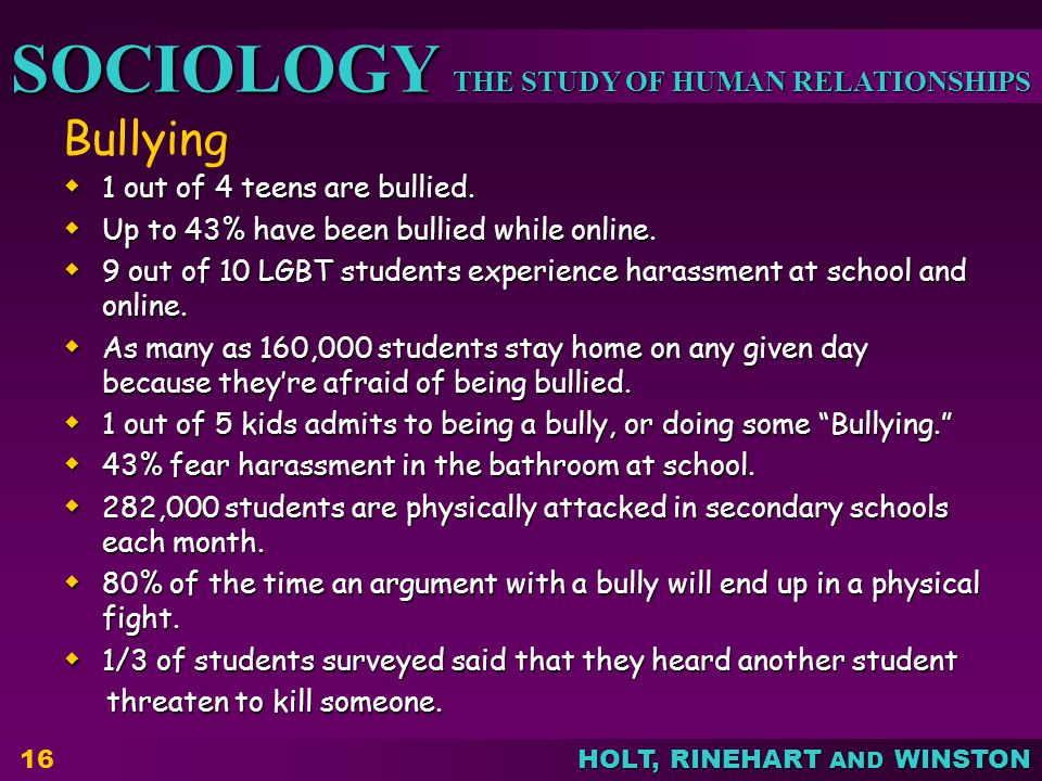 Bullying 1 out of 4 teens are bullied.