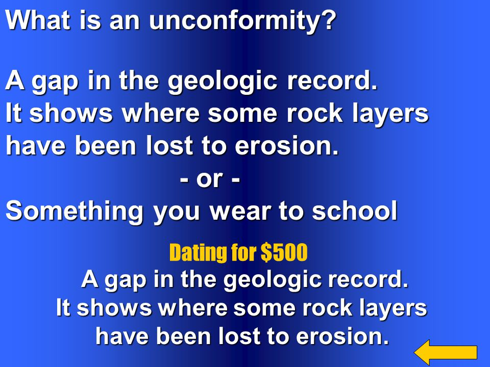 What is an unconformity A gap in the geologic record.