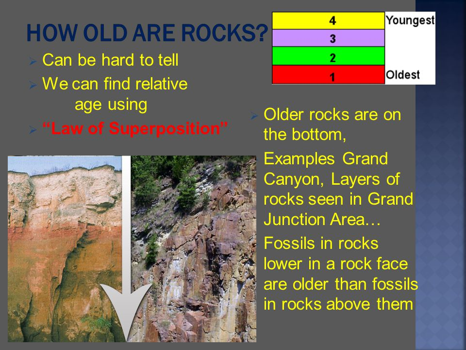 How old are Rocks Can be hard to tell We can find relative age using