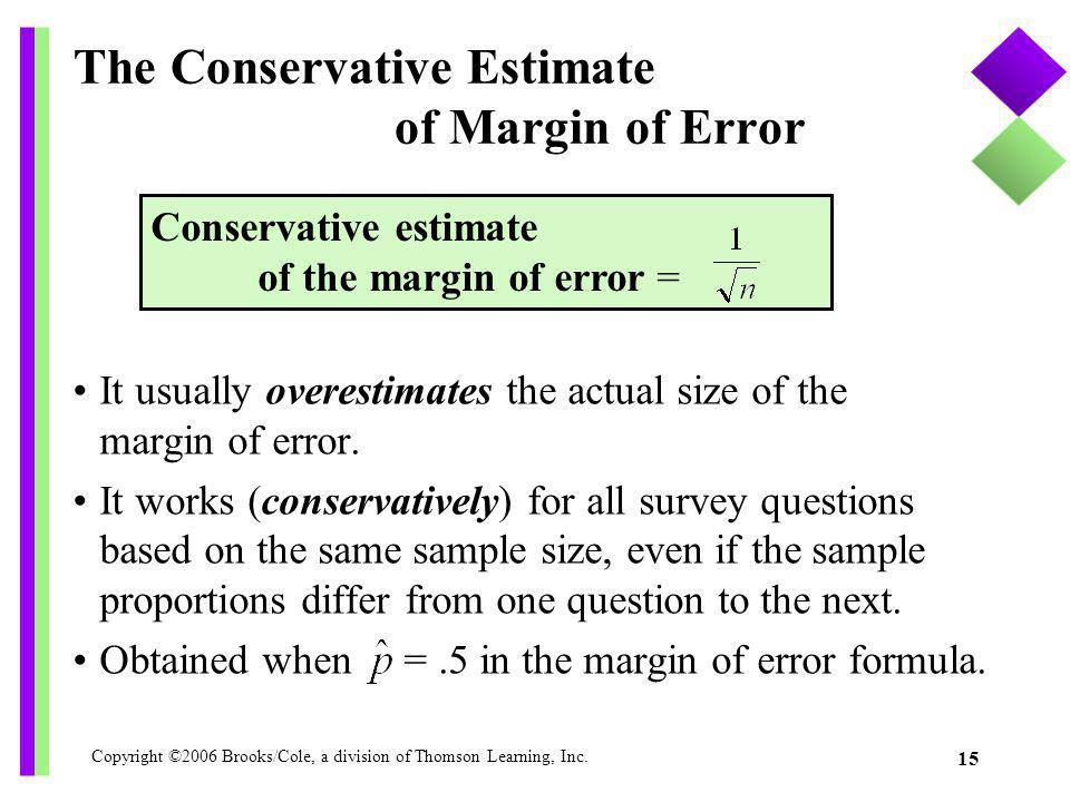 The Conservative Estimate of Margin of Error