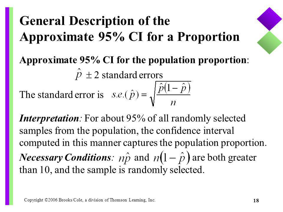 General Description of the Approximate 95% CI for a Proportion