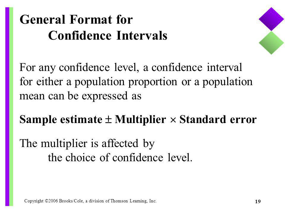 General Format for Confidence Intervals
