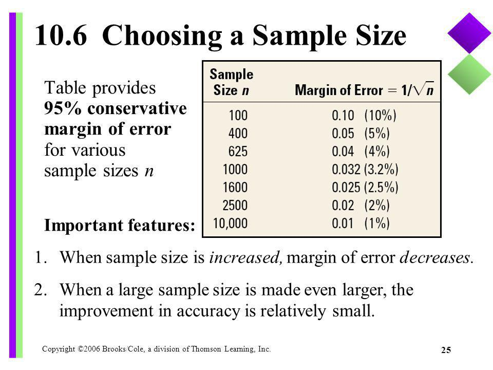 10.6 Choosing a Sample Size Table provides 95% conservative margin of error for various sample sizes n.