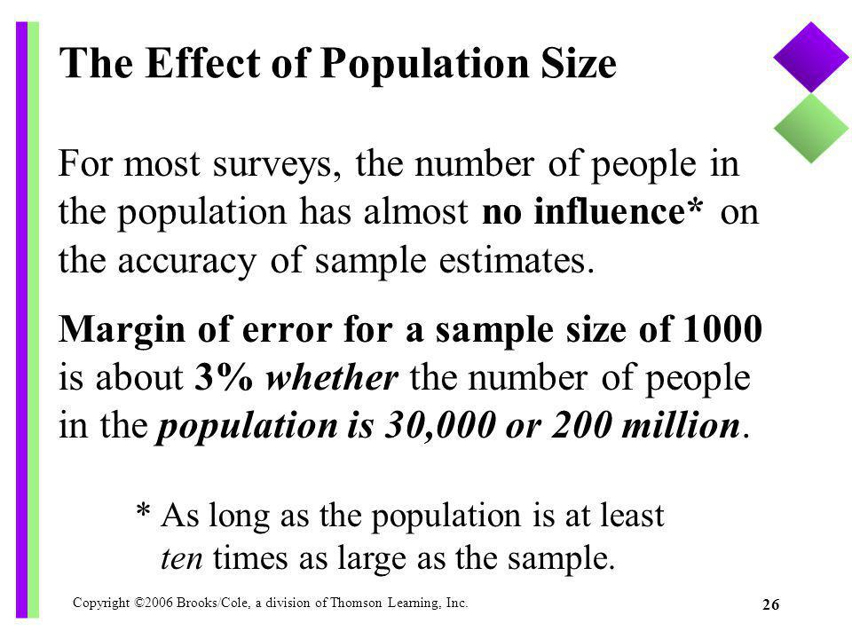 The Effect of Population Size