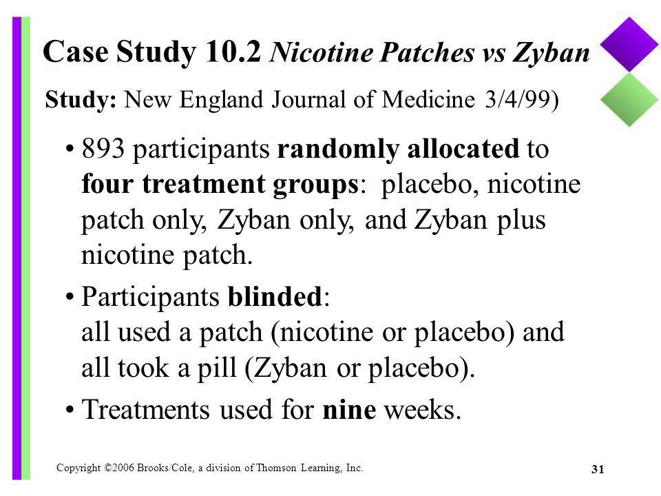 Case Study 10.2 Nicotine Patches vs Zyban
