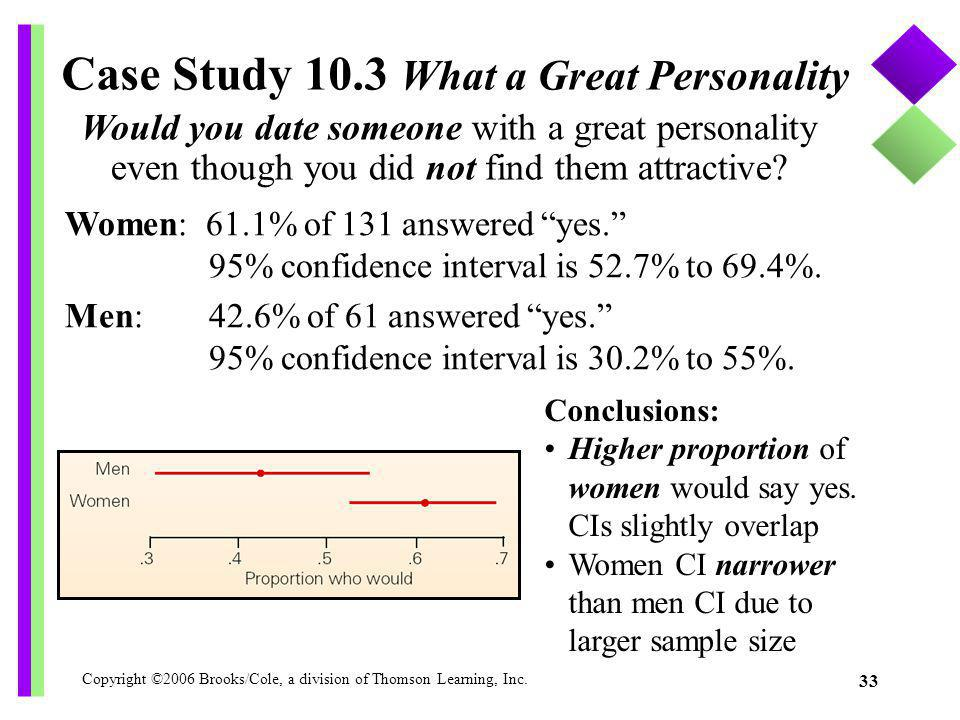 Case Study 10.3 What a Great Personality
