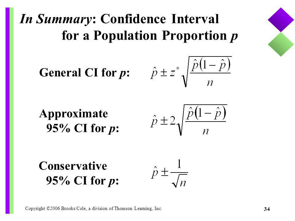 In Summary: Confidence Interval for a Population Proportion p