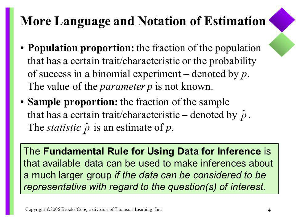 More Language and Notation of Estimation