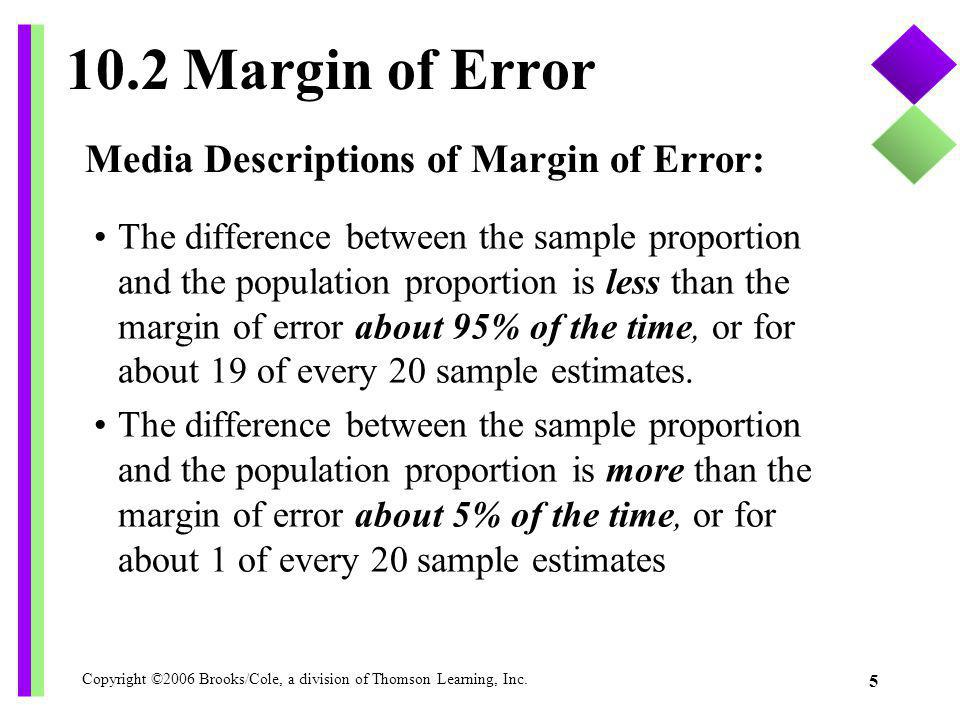 10.2 Margin of Error Media Descriptions of Margin of Error: