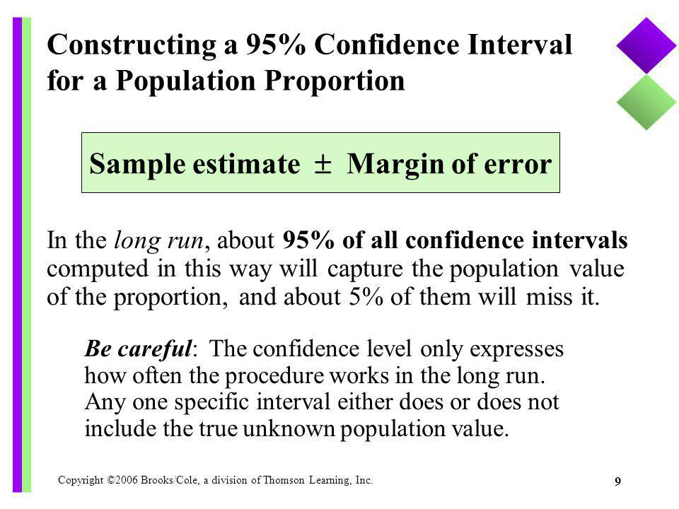 Constructing a 95% Confidence Interval for a Population Proportion