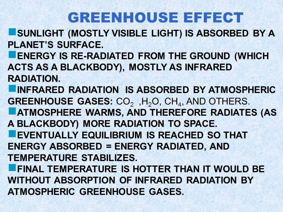 GREENHOUSE EFFECT SUNLIGHT (MOSTLY VISIBLE LIGHT) IS ABSORBED BY A PLANET'S SURFACE.