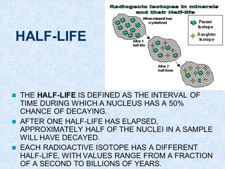 HALF-LIFE THE HALF-LIFE IS DEFINED AS THE INTERVAL OF TIME DURING WHICH A NUCLEUS HAS A 50% CHANCE OF DECAYING.