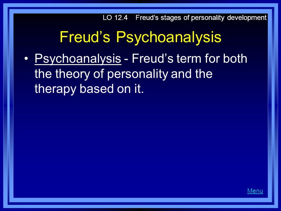 Freud's Psychoanalysis