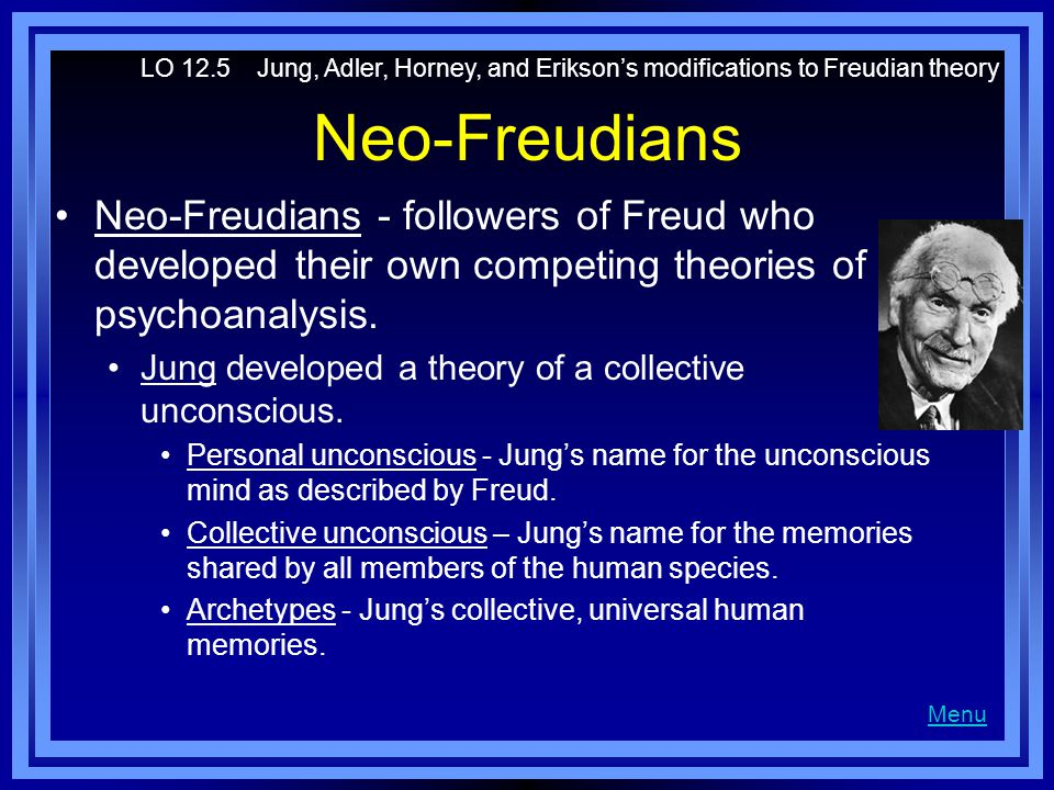 LO 12.5 Jung, Adler, Horney, and Erikson's modifications to Freudian theory