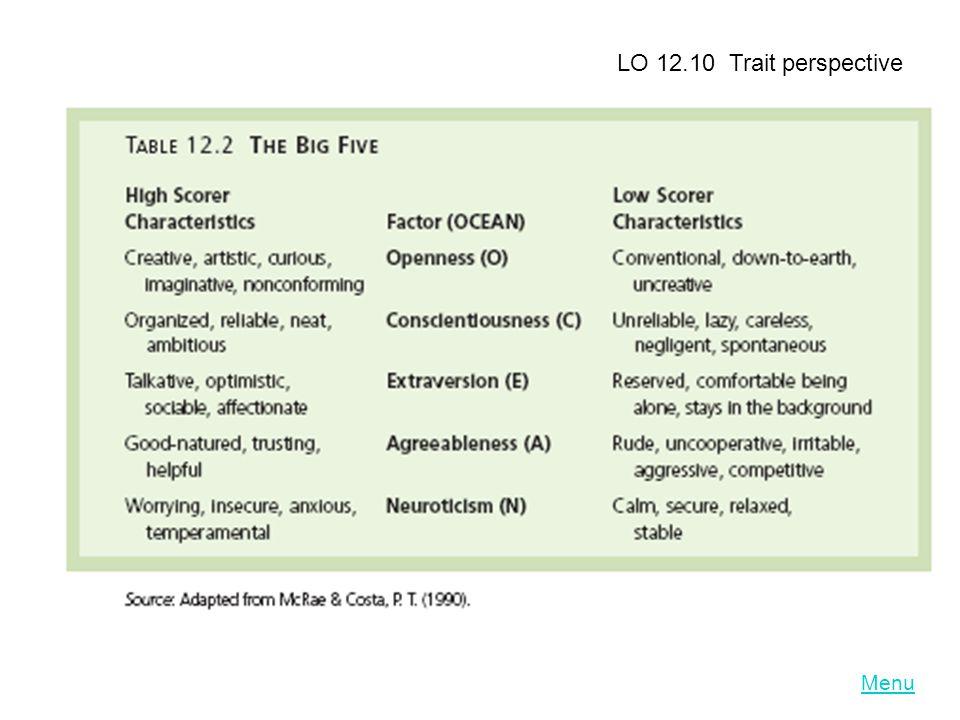 LO 12.10 Trait perspective Menu