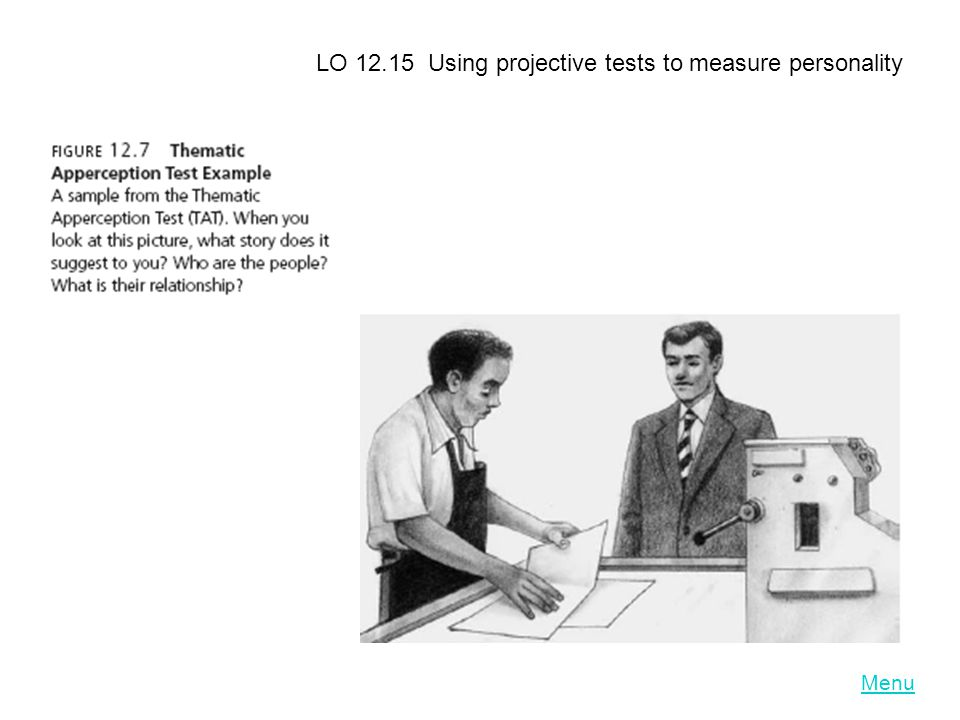 LO 12.15 Using projective tests to measure personality