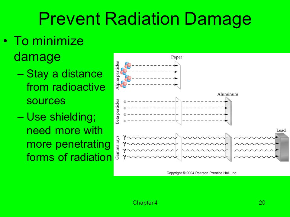 Prevent Radiation Damage