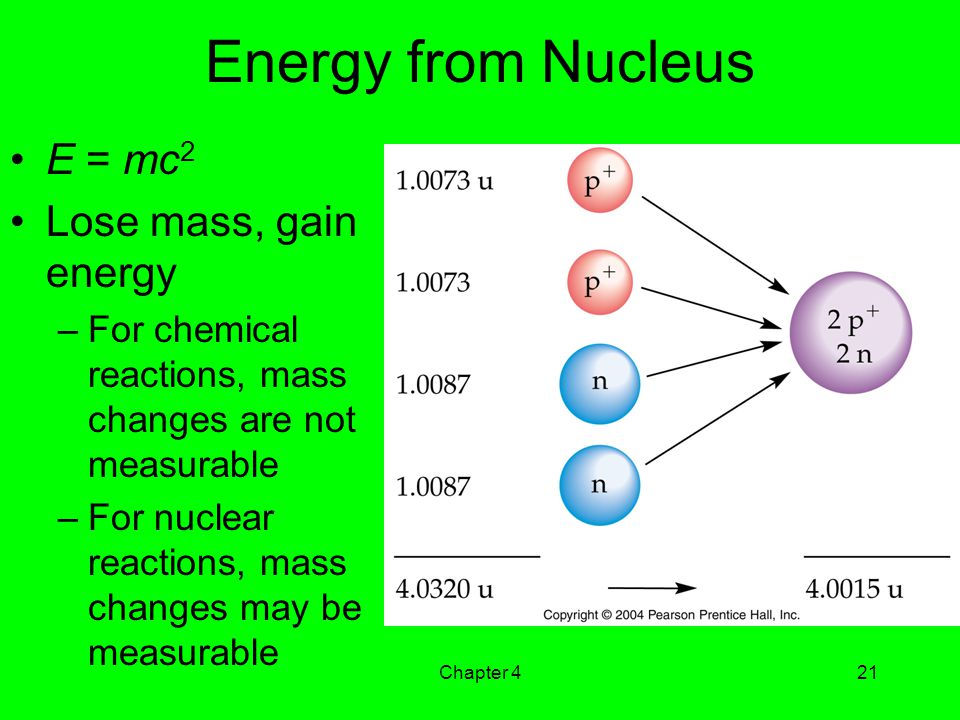 Energy from Nucleus E = mc2 Lose mass, gain energy