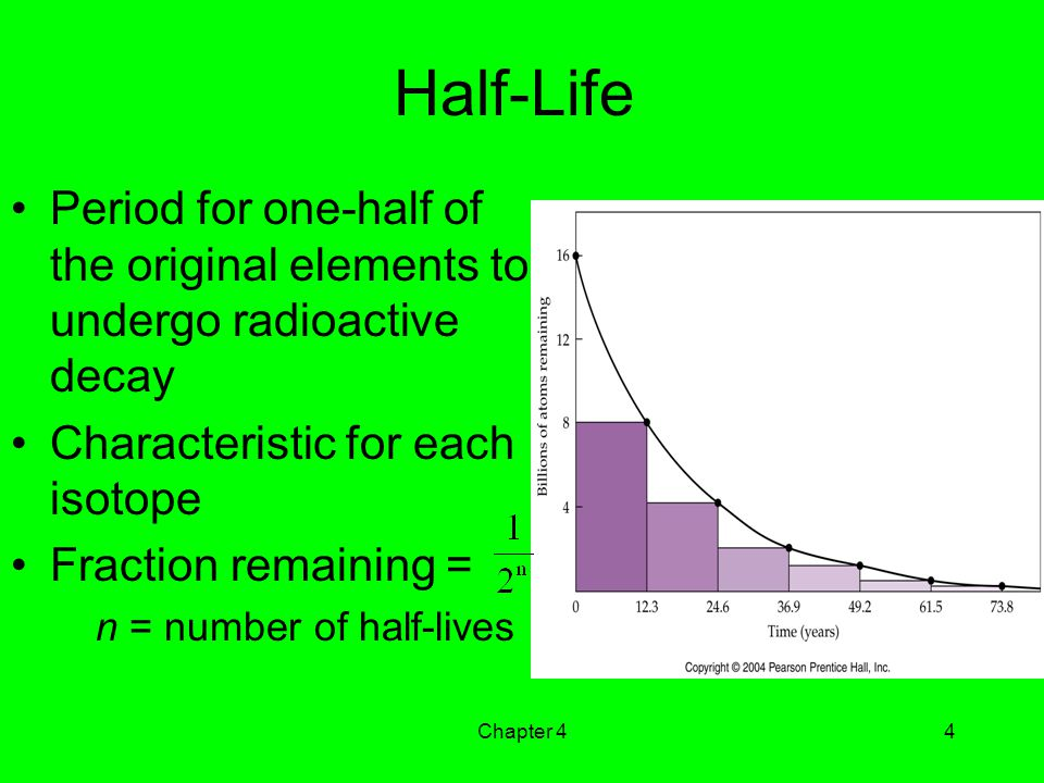 Half-Life Period for one-half of the original elements to undergo radioactive decay. Characteristic for each isotope.
