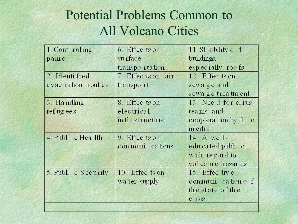 Potential Problems Common to All Volcano Cities