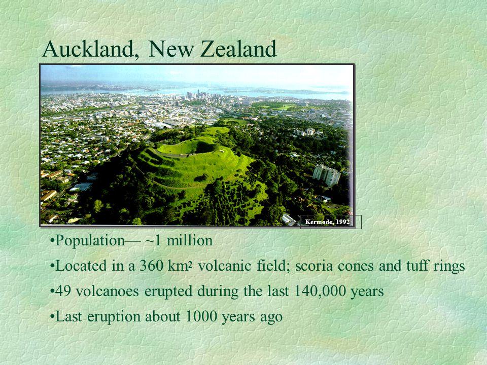 Auckland, New Zealand Population— ~1 million