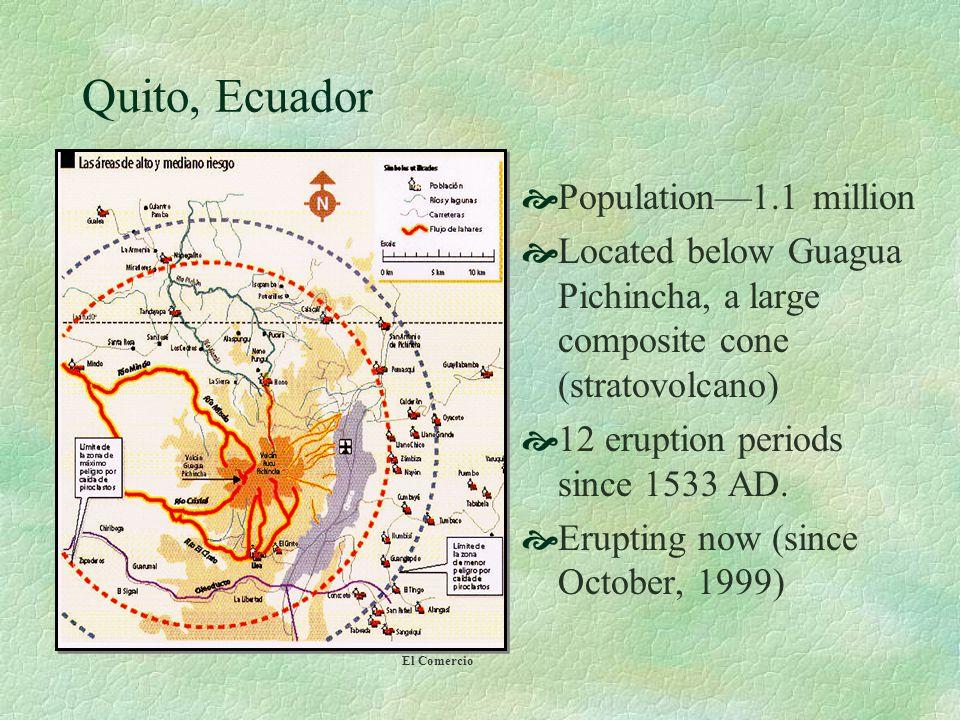 Quito, Ecuador Population—1.1 million