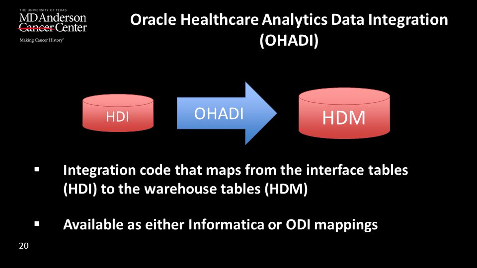 Oracle Healthcare Analytics Data Integration (OHADI)