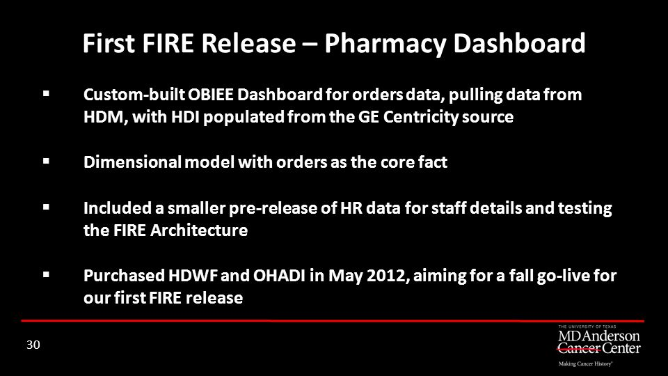 First FIRE Release – Pharmacy Dashboard