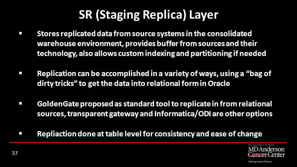 SR (Staging Replica) Layer