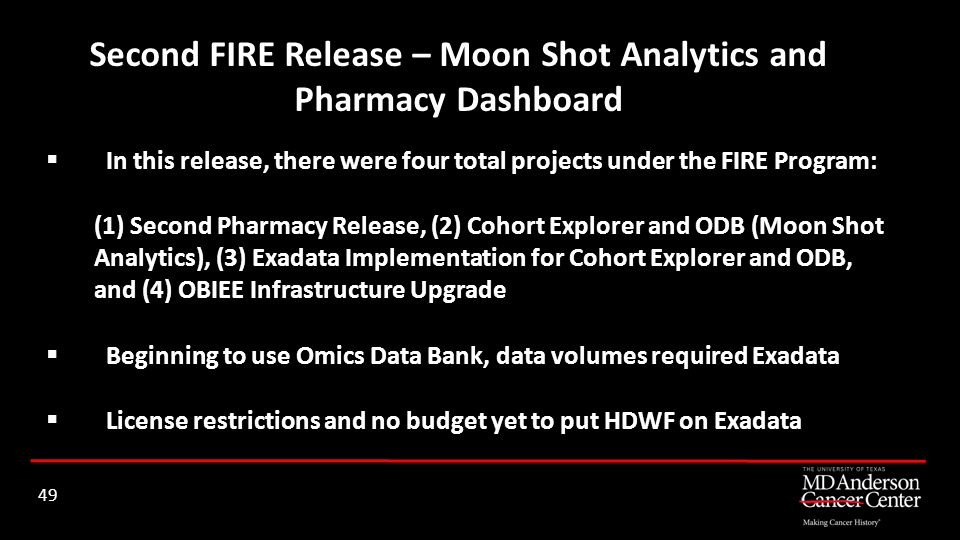 Second FIRE Release – Moon Shot Analytics and Pharmacy Dashboard