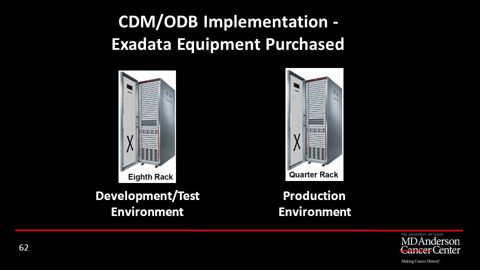CDM/ODB Implementation - Exadata Equipment Purchased