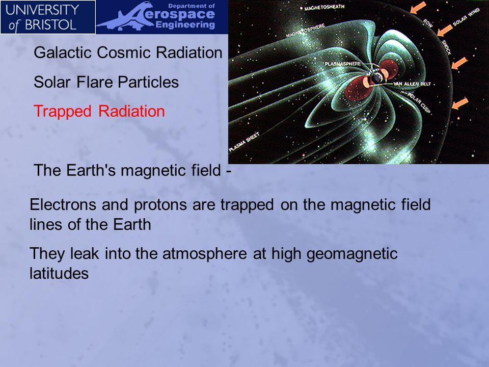 Galactic Cosmic Radiation