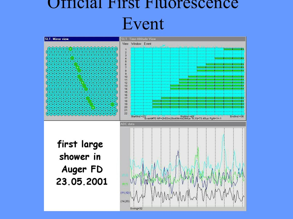 Official First Fluorescence Event 23 May 2001