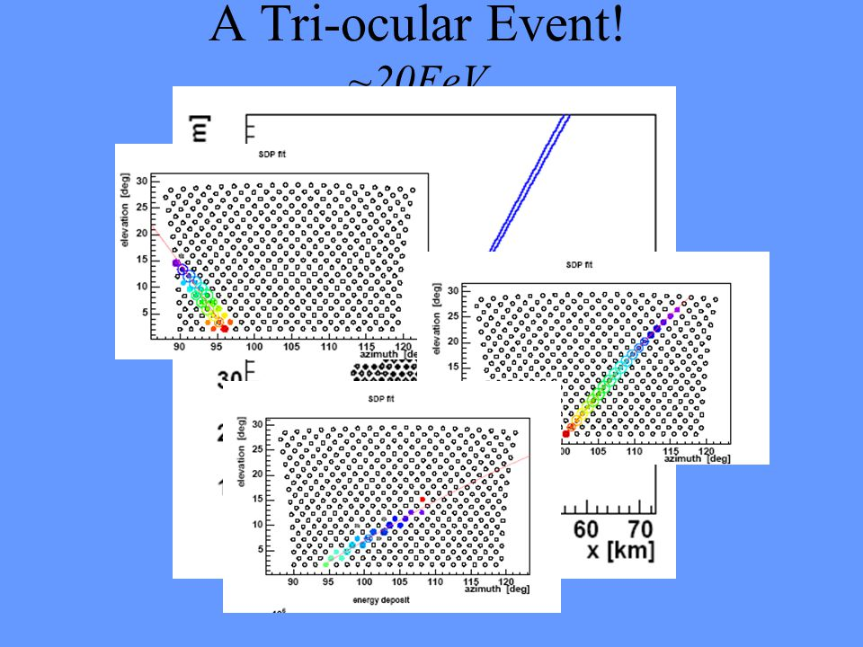 A Tri-ocular Event! ~20EeV