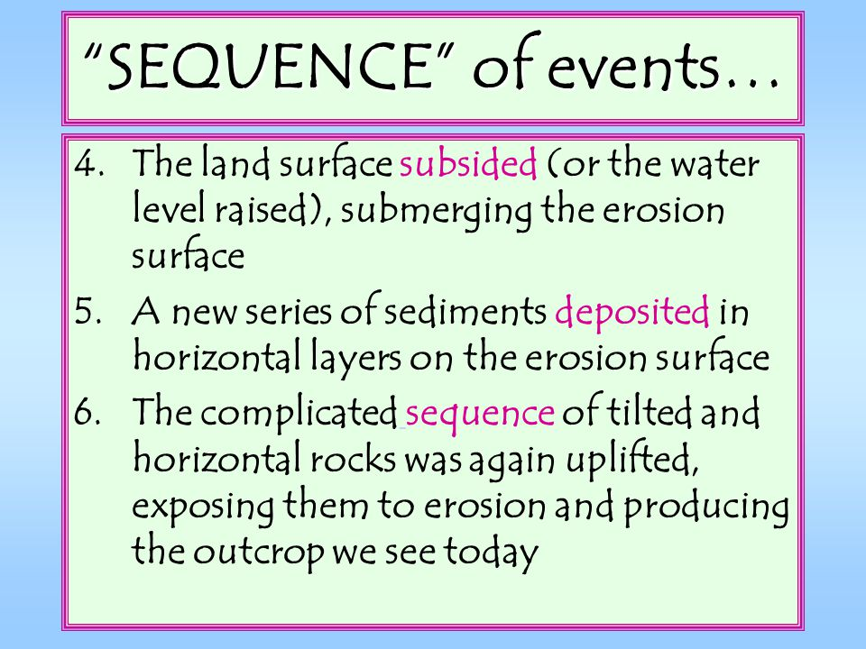 SEQUENCE of events… The land surface subsided (or the water level raised), submerging the erosion surface.