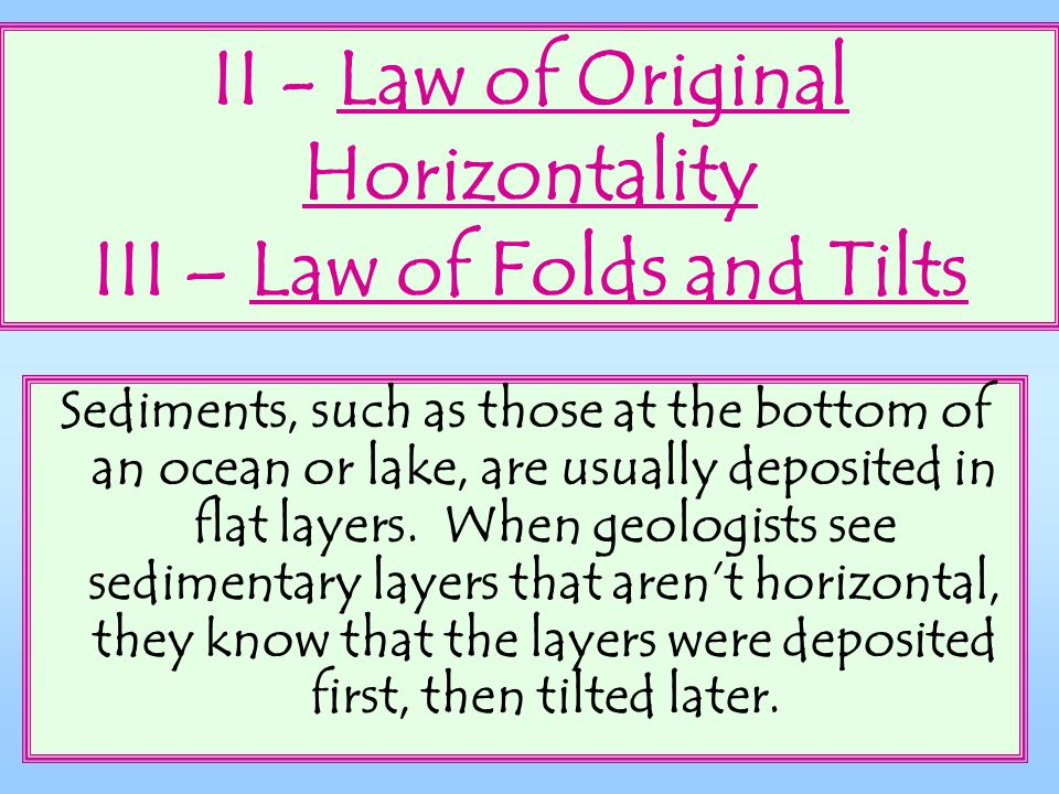 II - Law of Original Horizontality III – Law of Folds and Tilts