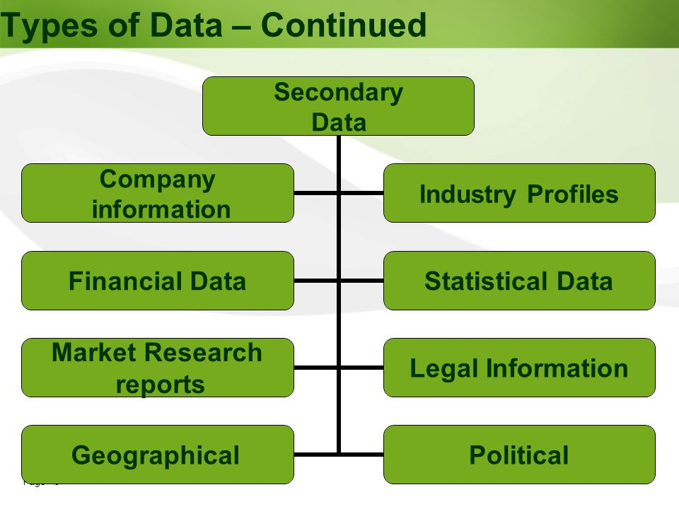 Types of Data – Continued
