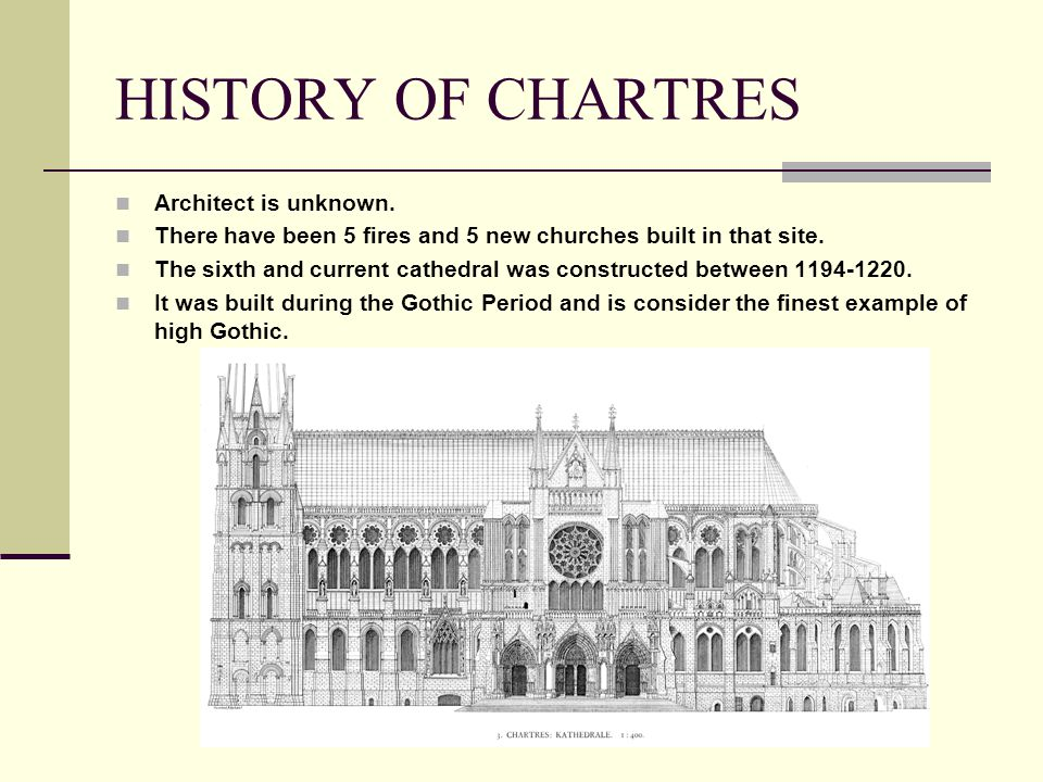 HISTORY OF CHARTRES Architect is unknown.